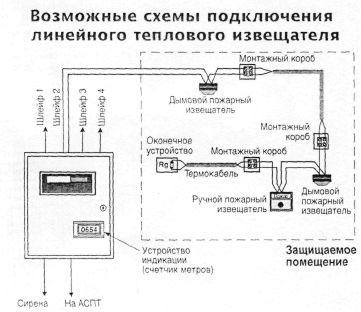 Схема подключения термокабеля (линейного теплового извещателя) фото aptr.ru